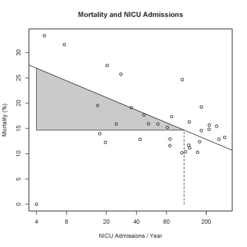 MortalityNICUs